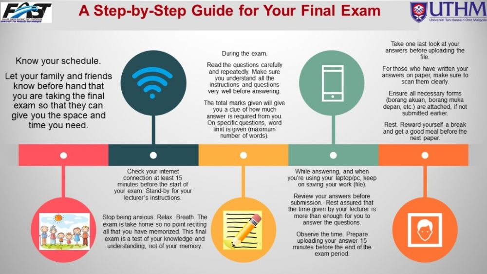 A Step-by-Step Guide for Your Final Exam - Faculty of ...